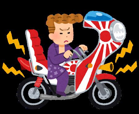うるさいバイク