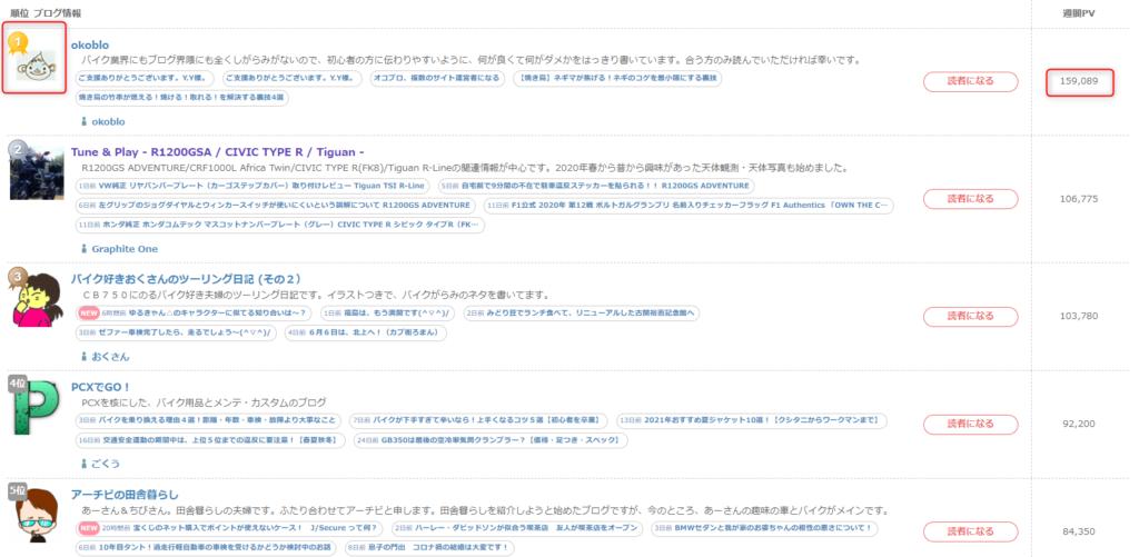 日本一のバイクブログ